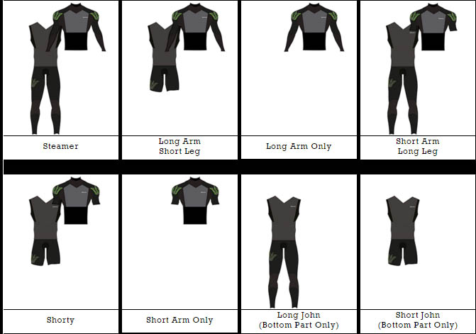 kitesurf-wetsuits-zipless-underwave-neoprene-offerts-muta-senza-zip