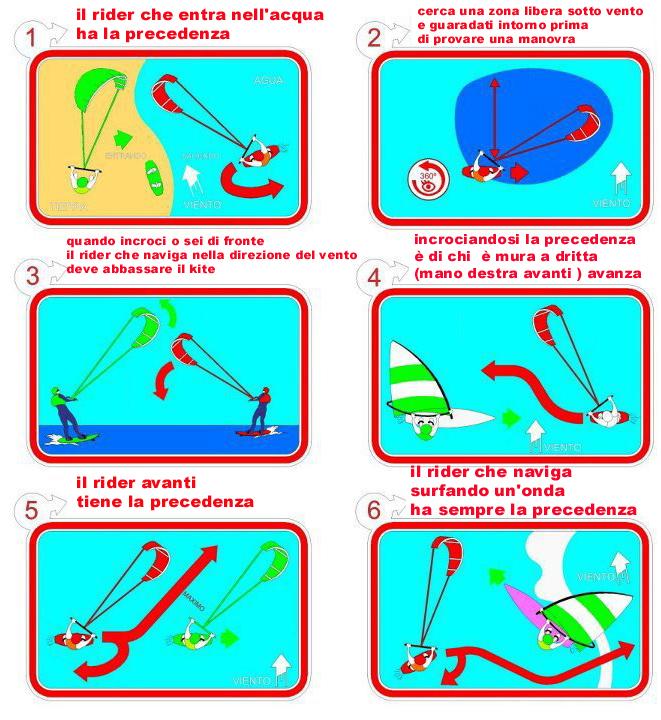 regole-di-precedenza-kitesurf-pratica-del-kitesurf-precendenze-kitesurf-corsi-vada-spaigge-bianche-bibbona-lillatro-scuola-di-kitesurf-vada-toscana-cours-kitesurfing-kitesurfing-school